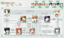 key-rewrite-character-chart-english